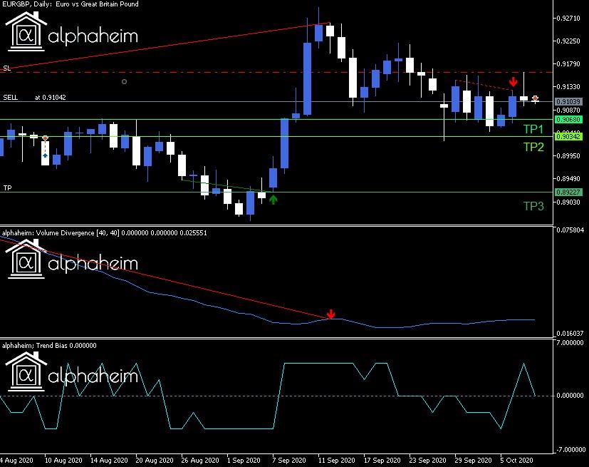 Reversal Trading Pattern Signals for MetaTrader 4 and MetaTrader 5