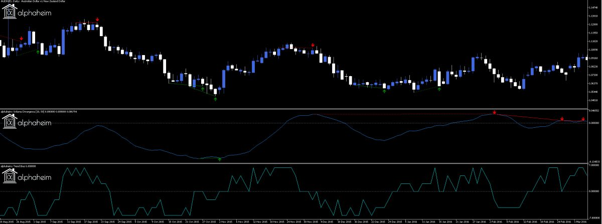 reversal-trading-patterns-and-reversal-trading-strategy-for-metatrader-4-and-metatrader-5-1-1200x447.jpg