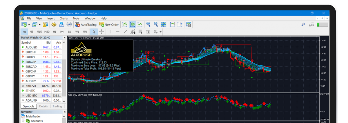Algo Rush Trading Systems with Indicators Expert Advisors Dashboards for MetaTrader 4 and MetaTrader 5