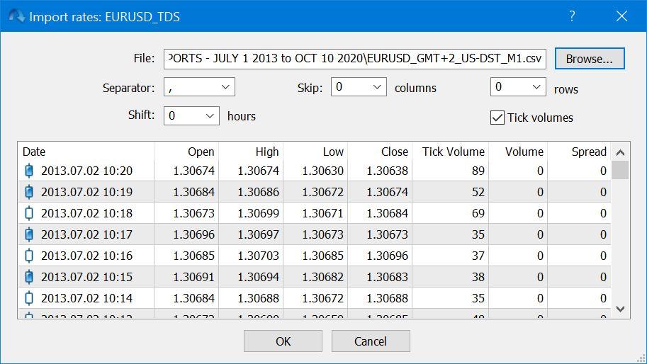 Crypto OHLC and Tick Data for MetaTrader 5 MetaTrader 4 Download Volume