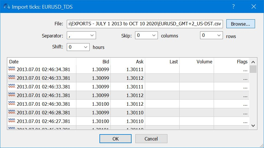 Download and Import Forex Tick Data for MetaTrader 4 and MetaTrader 5