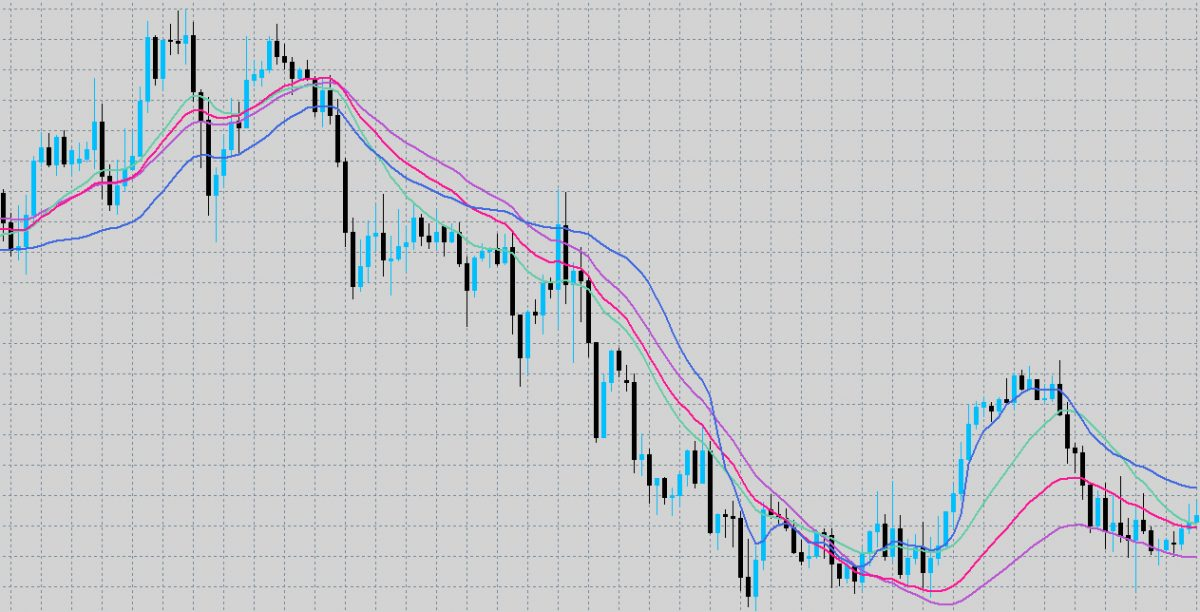 what-are-moving-averages-guide-for-ema-tma-and-more-1200x612.jpg
